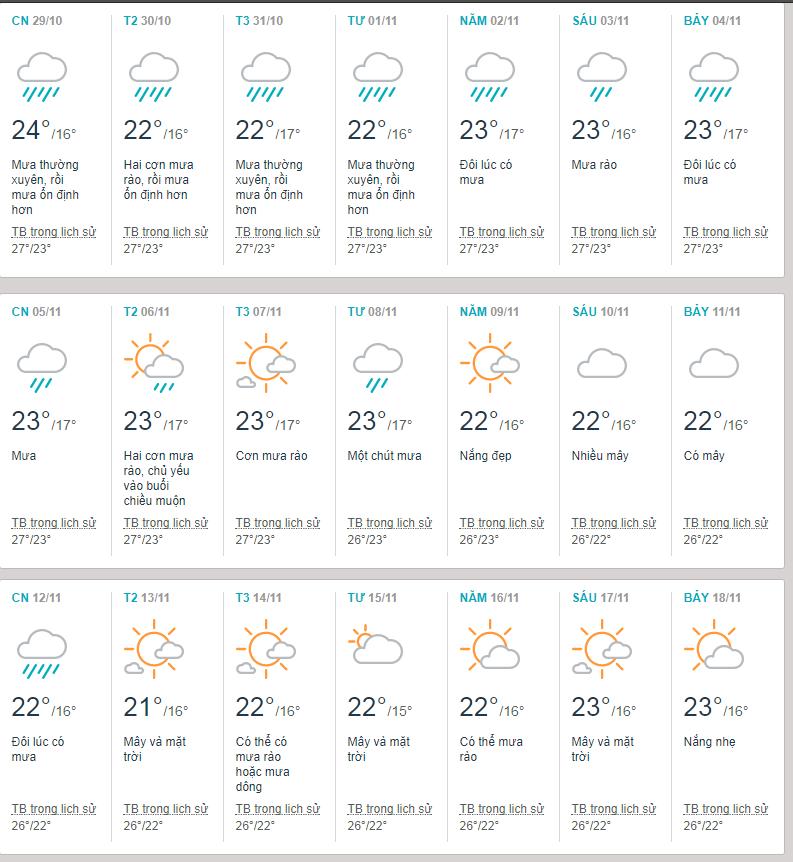 Thời tiết Đà Lạt tháng 11