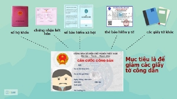 Làm thẻ căn cước công dân ở đâu
