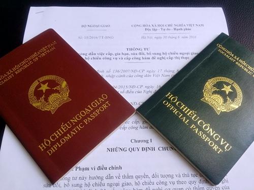 Hộ chiếu có thời hạn bao lâu