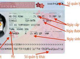 Số hộ chiếu là gì? Số hộ chiếu có tổng cộng mấy số?